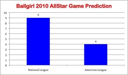 allstar.graph.JPG