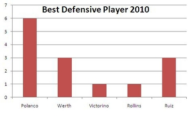 defensive player.JPG