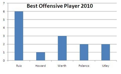 offensive player.JPG